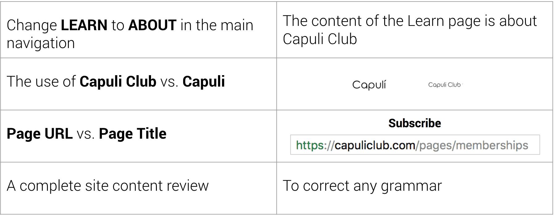 Capuli Club - Content