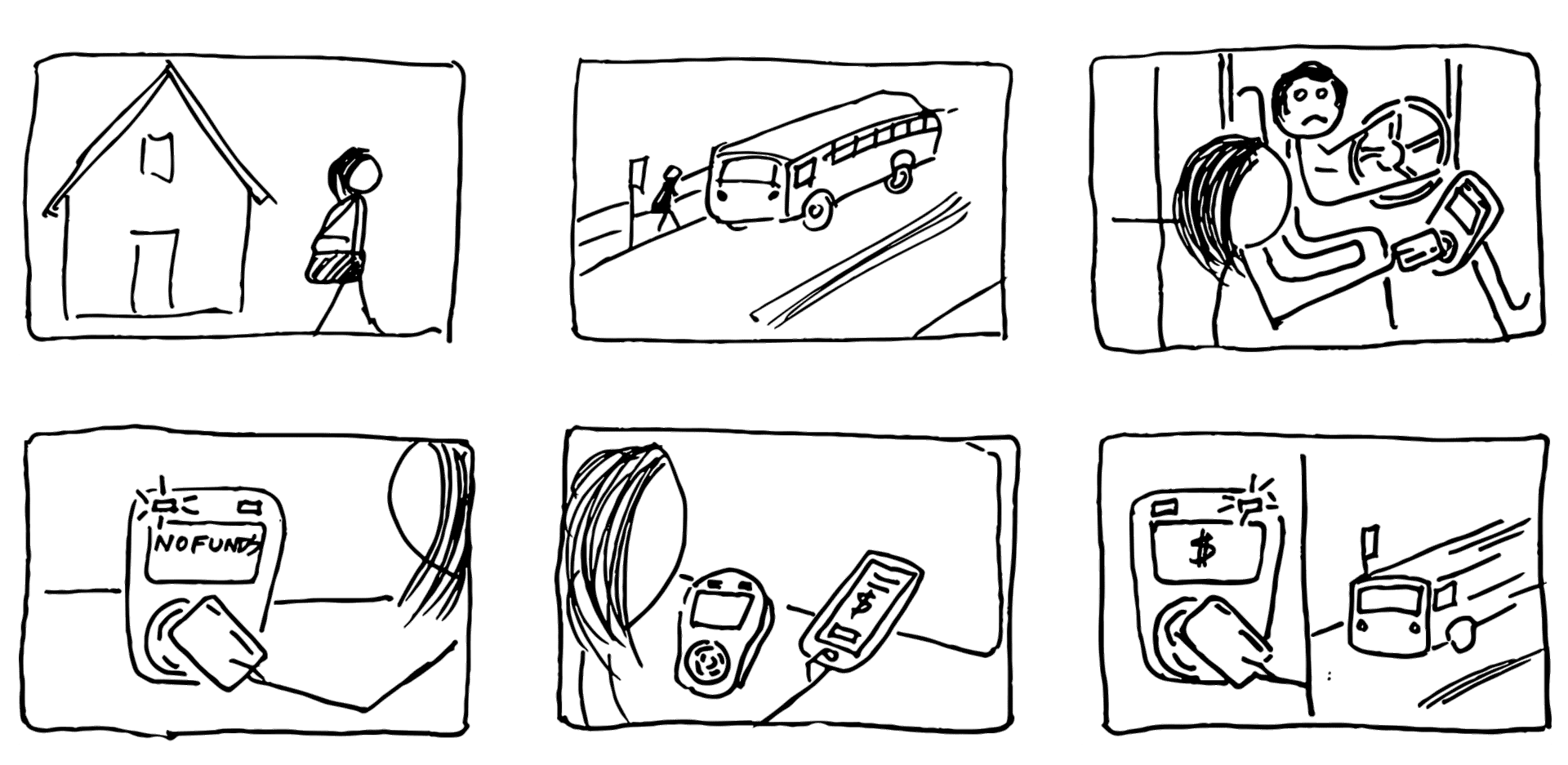 Orca Card 2 - Storyboard Two